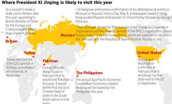 where China's President Xi Jinping is likely to visit in 2015?