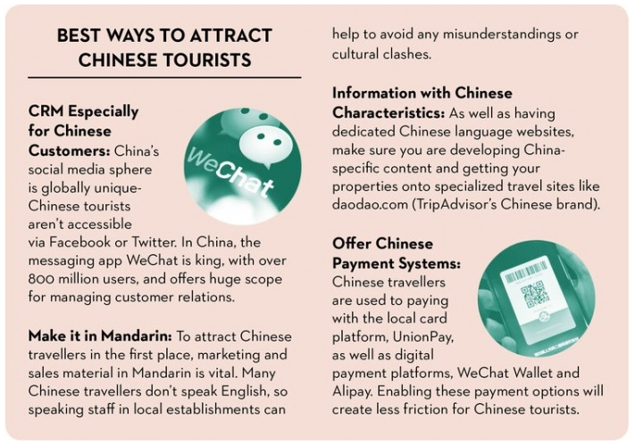 Ways to attract Chinese