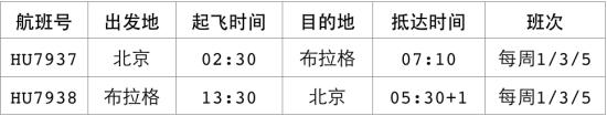海南航空北京=布拉格直飞航线