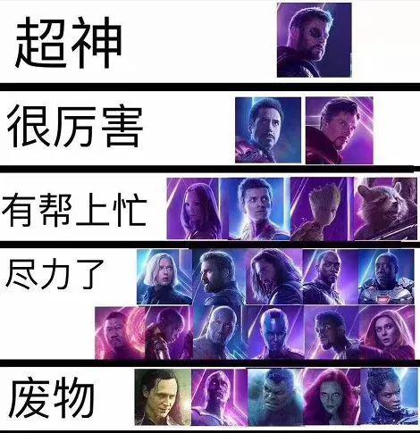 复仇者联盟3
