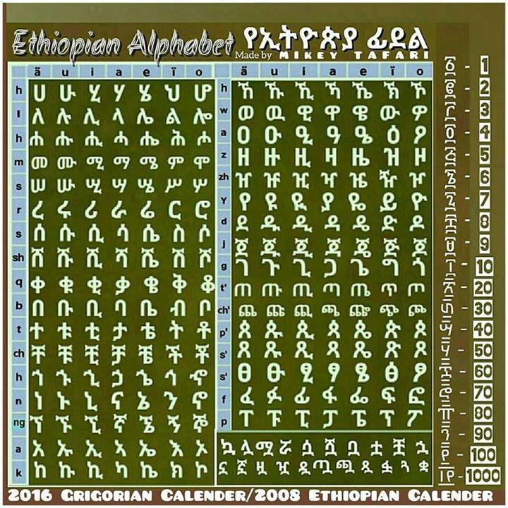 埃塞俄比亚吉兹语字母表