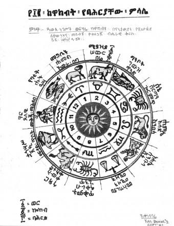 埃塞俄比亞羅馬儒略曆